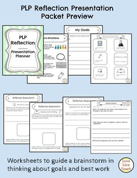 Personalized Learning Plan (PLP) Reflection Packet and slideshow template