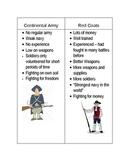 Modified Revolutionary War Unit