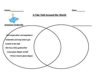 Modified Venn Diagram Graphic Organizer for Cinderella