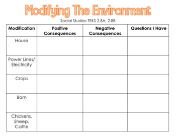Modifying the Environment Graphic Organizer