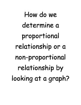7th Grade Math Module 1: Proportional Reasoning Vocabulary & Essential Questions