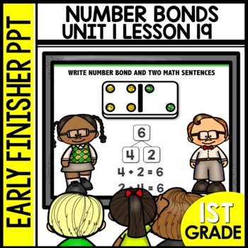 Early Finishers Activities | Number Bonds | Module 1 lesson 19