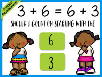 Module 1 lesson 20 | Commutative Property | Counting by Tens