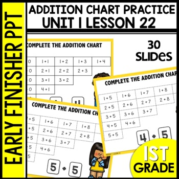 Early Finishers Activities | Addition Chart Practice | Module 1 lesson 22