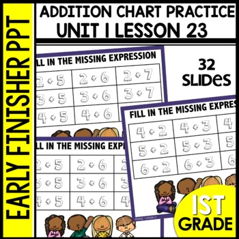Early Finishers Activities | Addition Chart Practice | Module 1 lesson 23