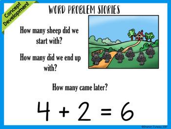 Module 1 lesson 25 | Doubles | Related Math Sentences