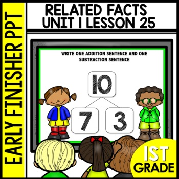 Module 1 lesson 25 EARLY FINISHER POWERPOINT