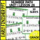Early Finishers Activities | Number Path | Module 1 lesson 26