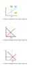 Module 19 Equilibrium Aggregate Supply/Aggregate Demand AP Macroeconomics