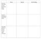 5th grade Module 2, Unit 1 Lesson 8 Smart Notebook