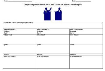 Module 2 Unit 1 Washington Atlanta Compromise Speech