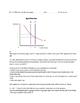 Module 28 The Money Market AP Macroeconomics