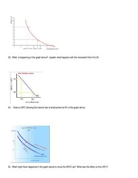 Module 34 Inflation and Unemployment The Phillips Curve AP Macroeconomics