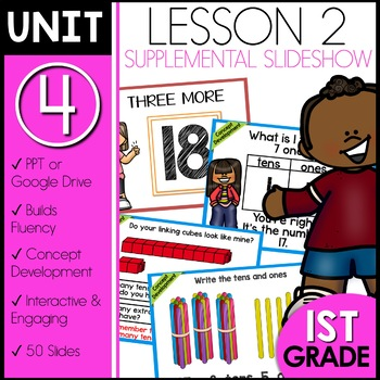 Module 4 Lesson 2 | Place Value Chart | Tens and Ones