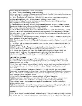 Module 5 HMH Into Reading 3rd Grade Unit Plan