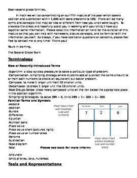 Module 5 Parent Helper Sheet
