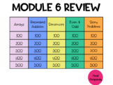 Engage NY- 2nd Grade-Module 6 Review