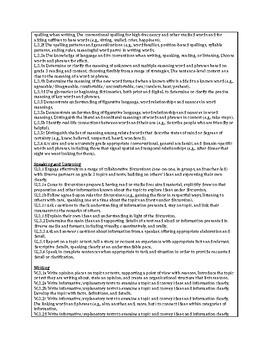 Module 6 HMH Into Reading 3rd Grade Unit Plan