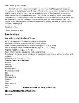 Module 6 Homework Help and Assessment Bundle
