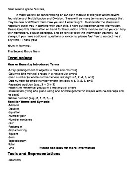 Module 6 Introduction and Guide Sheet