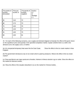 Module 6 for AP Economics Supply and Equilibrium with Answer Key