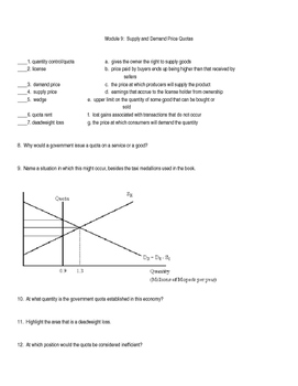 Module 9 Supply and Demand Price Quotas for AP Economics with Answer Key