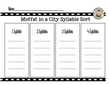Moffat the Rabbit In A City Vocabulary Cards/Activities