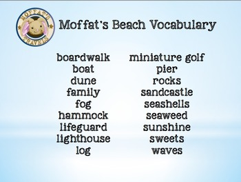 Moffat the Rabbit On A Beach PPT/PDF/Ebook