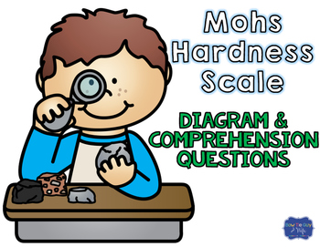 Mohs Hardness Scale Diagram & Comprehension Questions