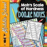 Moh's Scale Doodle Notes | Science Doodle Notes
