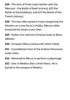 Mohammed Timeline