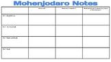 Mohenjodaro