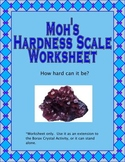 Moh's Hardness Scale Activity