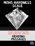 Mohs Hardness Scale Differentiated Reading Passages and Comprehension Questions