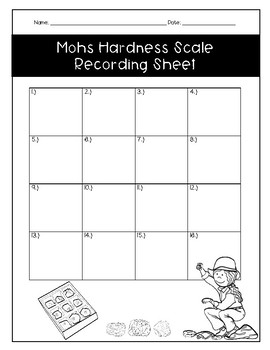 Mohs Hardness Scale Task Cards