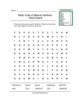 Mohs Scale of Mineral Hardness Word Search (Grades 3-5)