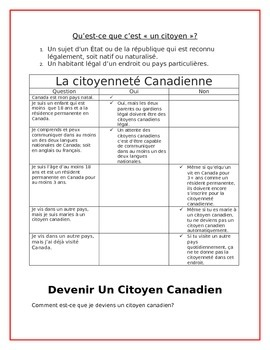 Moi: Un Citoyen Canadien