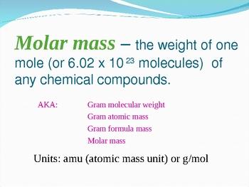 Molar Mass Calculation