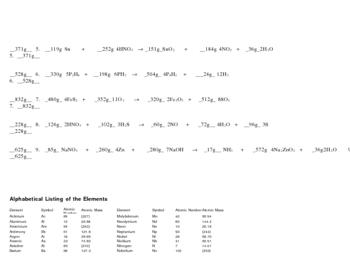 Molar Mass Totals in Balanced Equations