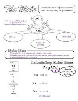 Molar Mass and Percent Composition Notes
