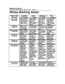Molas Marking Sheet