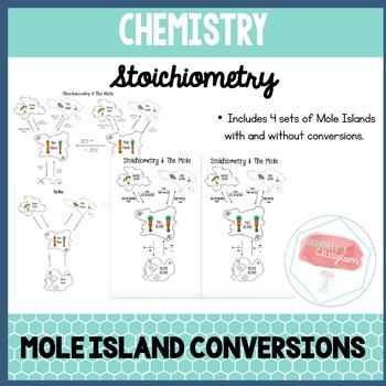 Mole Island Conversion