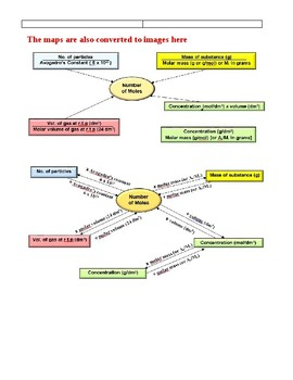 Mole concept formula and equation graphic organizer and short quiz with answers