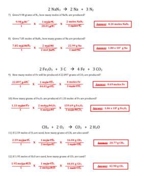 Mole to Gram Stoichiometry (Mole to Mass) - Detailed Examples and Problems