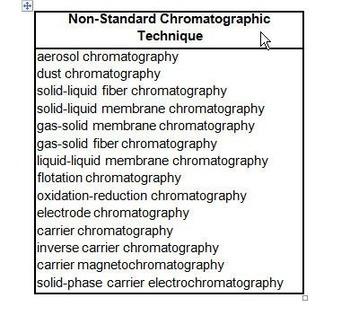 Molecular Chromatography (Enrichment Chemistry Series)
