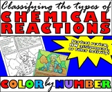 Types of Chemical Reactions - Color By Number