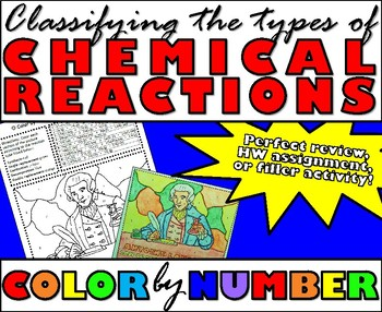 Types of Chemical Reactions - Color By Number by MsRazz ...