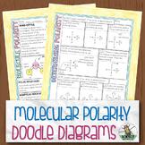 Molecular Polarity Chemistry Doodle Diagrams