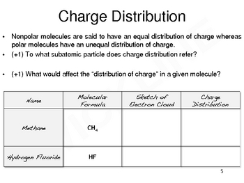 Molecular Polarity and Charge Distribution