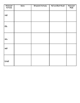 Molecular Structure Worksheet